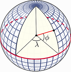 The earth as a wireframe model showing how latitude and longitude is calculated.